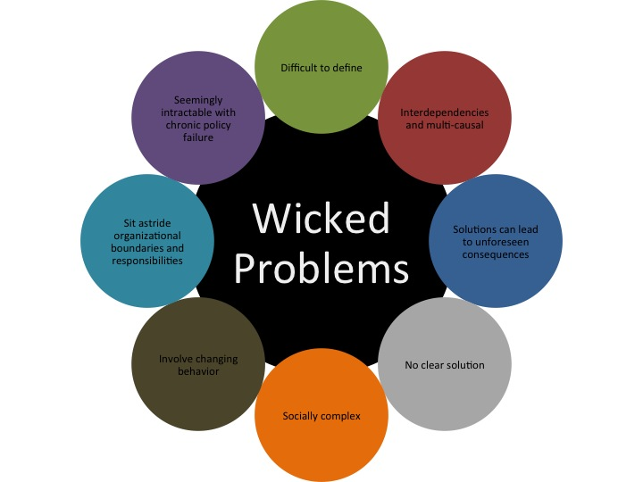 Social Marketing and Wicked Problems - On Social Marketing and
